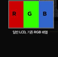 RGB. 일반 lcd, 기존 rgb배열