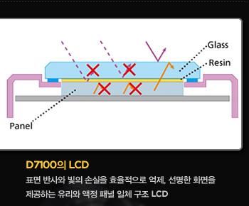 D7100의 lcd. 표면 반사와 빛의 손실을 효율적으로 억제, 선명한 화면을 제공하는 유리와 액정 패널 일체 구조 lcd
