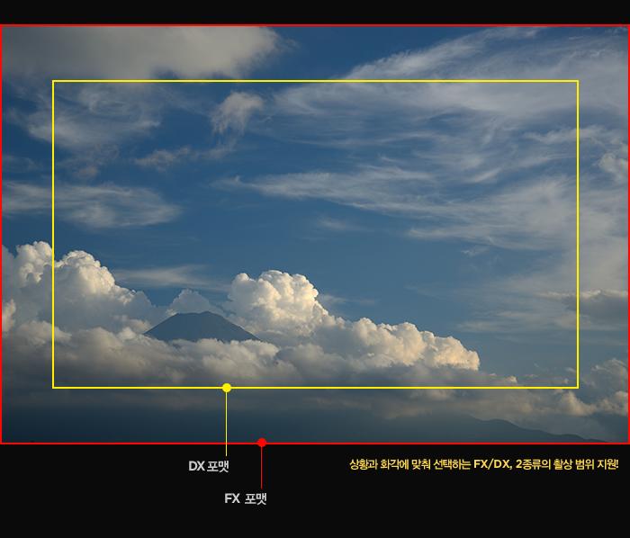 상황과 화각에 맞춰 선택하는 FX/DX, 2종류의 촬상 범위 지원!