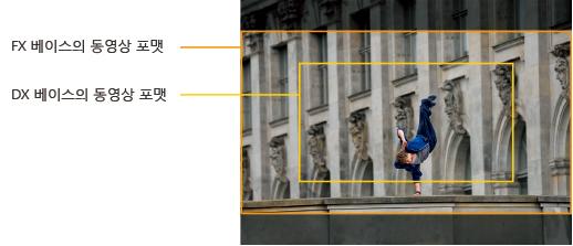 주황색 선 : FX 베이스의 동영상 포맷 | 노란색 선 : DX 베이스의 동영상 포맷