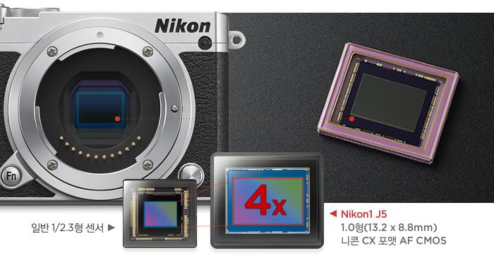 일반 1/2.3형 센서, Nikon1 J5 1.0형(13.2 x 8.8mm) 니콘 CX 포맷 AF CMOS
