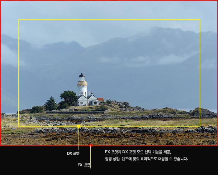 FX 포맷과 DX 포맷 모드 선택 기능을 제공, 촬영 상황, 렌즈에 맞춰 효과적으로 대응할 수 있습니다.