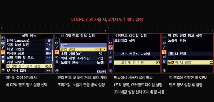 비 CPU 렌즈 사용 시, 2가지 필수 메뉴 설정 : 메뉴의 설정 메뉴에서 비 CPU 렌즈 정보 설정 선택, 렌즈 번호 및 초점 거리, 최대 개방 조리개값, 노출계 연동 방식 설정, 메뉴에서 사용자 설정 메뉴 f조작 항목, f7커맨드 다이얼 설정 조리개값 설정 선택 조리개 링 사용, 각 렌즈에 적합한 비 CPU 렌즈 정보 설정 후 촬영