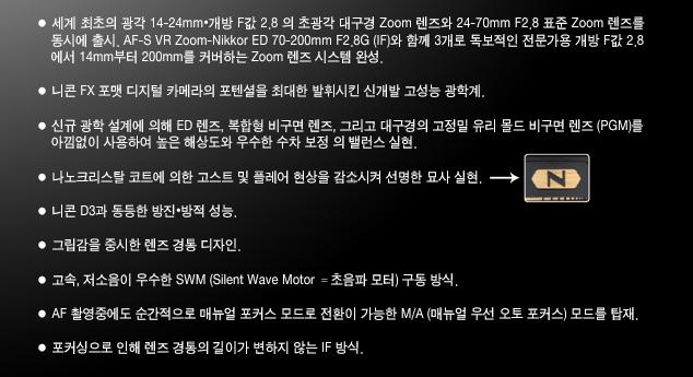 ● 세계 최초의 광각 14-24mm·개방 F값2.8의 초광각 대구경 Zoom 렌즈와 24-70mm F2.8 표준 Zoom렌즈를 동시에 출시. AF-S VR Zoom-Nikkor ED 70-200mm F2.8G(IF)와 함께 3개로 독보적인 전문가용 개방 F값 2.8에서 14mm부터 200mm를 커버하는 Zoom 렌즈 시스템 완성. ● 니콘 FX 포맷 디지털 카메라의 포텐셜을 최대한 발휘시킨 신개발 고성능 광학계. ● 신규광학 설계에 의해 ED렌즈, 복합형 비구면 렌즈, 그리고 대구경의 고정밀 유리 몰드 비구면 렌즈(PGM)를 아낌없이 사용하여 높은 해상도와 우수항 수차 보정의 밸러스 실현 ●나노크리스탈 코트에 의한 고스트 및 플레어 현상을 감소시켜 선명한 묘사 실현. ●니콘 D3과 동등한 방진·방적 성능 ● 그립감을 중시한 렌즈 경통 디자인. ● 고속,저소음이 우수한 SMW(Silent Wave Moter=초음파 모터) 구동 방식. ●AF촬영중에도 순간적으로 매뉴얼 포커스 모드로 전환이 가능한 M/A(매뉴얼 우선 오토 포커스)모드를 탑재. ●포커싱으로 인해 렌즈 경통의 길이가 변하지 않는 IF방식