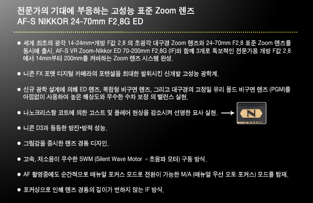 전문가의 기대에 부응하는 고성능 표준 Zoom 렌즈.AF-S NIKKOR 24-70mm F2.8G ED.세계 최초의 광각 14-24mm · 개방 F값 2.8 의 초광각 대구경 Zoom 렌즈와 24-70mm F2.8 표준 Zoom 렌즈를 동시에 출시. AF-S VR Zoom-Nikkor ED 70-200mm F2.8G (IF)와 함께 3개로 독보적인 전문가용 개방 F값 2.8 에서 14mm부터 200mm를 커버하는 Zoom 렌즈 시스템 완성. 니콘 FX 포맷 디지털 카메라의 포텐셜을 최대한 발휘시킨 신개발 고성능 광학계.신규 광학 설계에 의해 ED 렌즈, 복합형 비구면 렌즈, 그리고 대구경의 고정밀 유리 몰드 비구면 렌즈 (PGM)를 아낌없이 사용하여 높은 해상도와 우수한 수차 보정 의 밸런스 실현.나노크리스탈 코트에 의한 고스트 및 플레어 현상을 저감시켜 선명한 묘사 실현.니콘 D3과 동등한 방진·방적 성능.그립감을 중시한 렌즈 경통 디자인.고속, 저소음이 우수한 SWM (Silent Wave Motor =초음파 모터) 구동 방식.AF 촬영중에도 순간적으로 매뉴얼 포커스 모드로 전환이 가능한 M/A (매뉴얼 우선 오토 포커스) 모드를 탑재.포커싱으로 인해 렌즈 경통의 길이가 변하지 않는 IF 방식.
