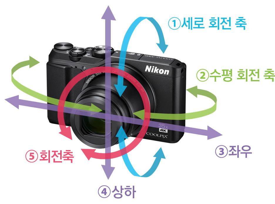 작례 이미지