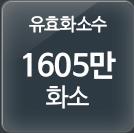 1605만화소