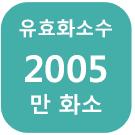 유효화소수 2005만 화소